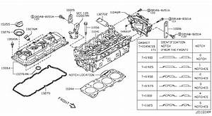 Kp Gasket  Cylinder Head Gasket Thickness Indicator