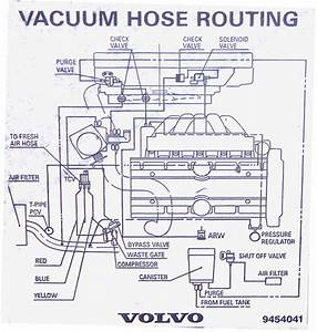 Vacuum Hose Diagrams - 1994-2000 Fwd Turbos