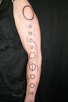 images  tattoo ideas  pinterest solar