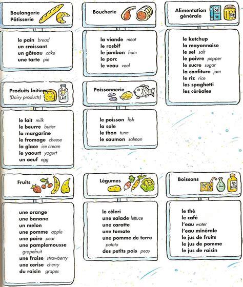 quiz sur la cuisine vocabulaire des aliments de la nourriture et de la