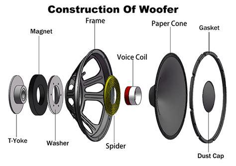 Speaker Part Diagram by 80w Steel Frame Speaker Parts 8 Inch Woofer Ra1408 Buy