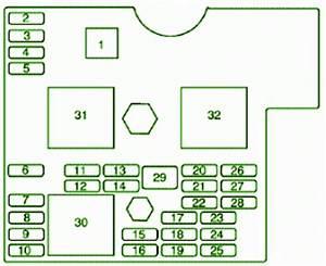 2013 Saturn Sky Engine Fuse Box Diagram  U2013 Auto Fuse Box