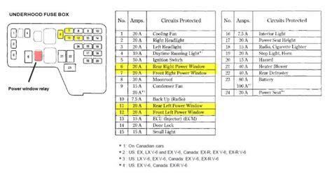 Honda Accord Fuse Box Diagram Wiring