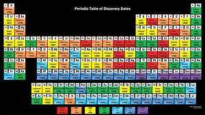 Modern Periodic Table With Full Names Pdf | Brokeasshome.com