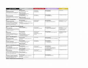 best photos of data center assessment template data With data center risk assessment template
