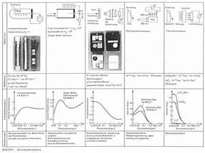 Energie Kondensator Berechnen : online archiv vorlesungssammlung physik ~ Themetempest.com Abrechnung