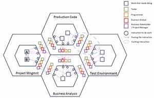 Hexagonal Architecture For Testers  Part 3