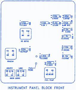 Saturn Aura Xe 2005 Interior Fuse Box  Block Circuit Breaker Diagram  U00bb Carfusebox