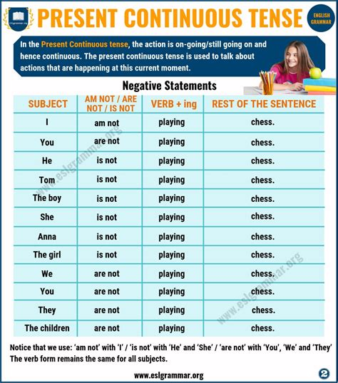 present continuous tense definition  examples