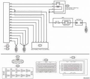 Subaru Legacy Service Manual  Pedal