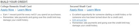 Deposit and credit products are offered by fulton bank. How to Apply for the Fulton Bank of New Jersey Secured Visa Credit Card