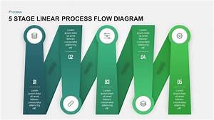 5 Stage Linear Process Flow Diagram For Powerpoint