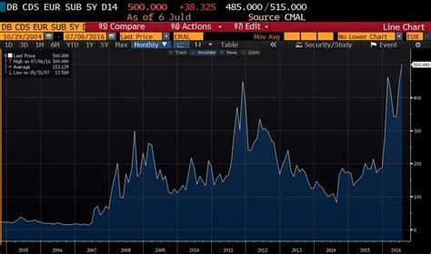 ドイツ 銀行 破綻