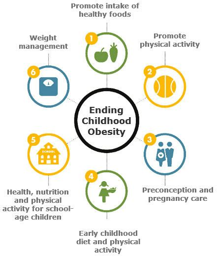 maternal mother child nutrition health malnutrition