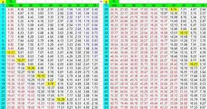 Luftfeuchtigkeit In Wohnräumen Tabelle : adventsprojekte 14 ~ Lizthompson.info Haus und Dekorationen