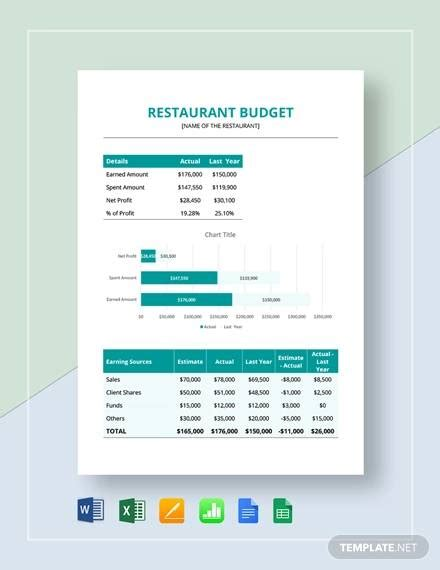 restaurant budget samples  google docs google