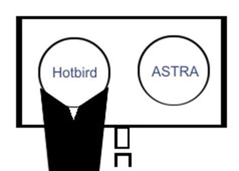 hotbird einstellen winkel hd sat ch ihr professioneller satinstallationspartner