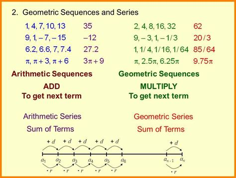 8+ Arithmetic And Geometric Sequence  Mindy Project Fans