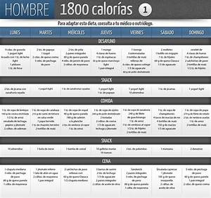 24 best ideas about Menú ejemplos on Pinterest Salud, KFC and Eggs