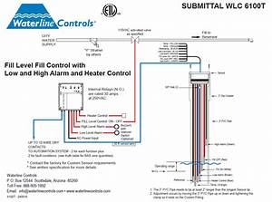 Wlc6100t   Low Alarms