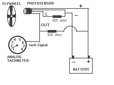 auto mecanice diesel tahometru