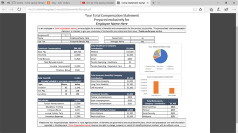 Total Rewards Compensation Template by Employee Total Rewards Statement Total Compensation