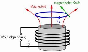 Elektromagnet Berechnen Online : elektromagnet lorentzkraft ~ Themetempest.com Abrechnung