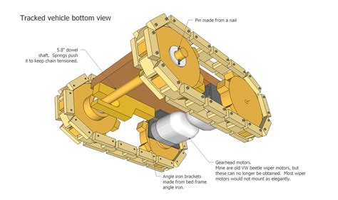 wooden vehicle plans  woodworking