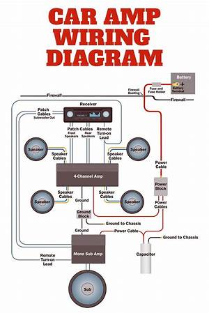 wiring car radio diagram  27064archivolepees