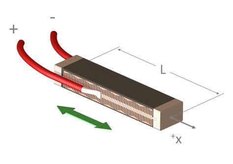 Stack Piezoelectric Actuators
