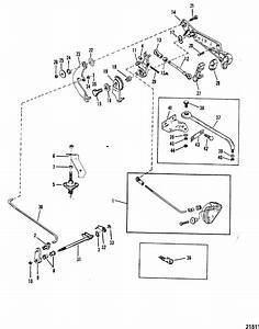 Throttle And Shift Linkage Electric  Manual Remote Control