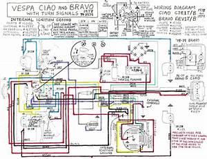Razor E300 Wiring Diagram