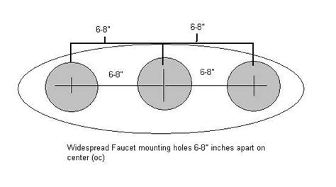 moen kitchen faucet repair diagram kitchen faucet tap sizes for centerset and widespread
