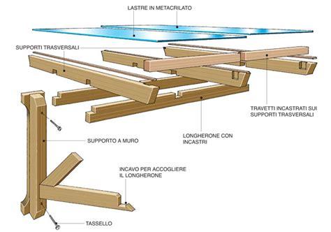 Come Costruire Una Tettoia by Tettoia Fai Da Te Legno 7 Foto Descritte Passo Passo E