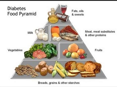 ideas  food diabetes list supper food
