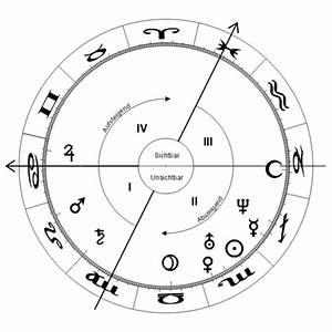 Astrologie Häuser Berechnen : astronomische grundlagen der h user astrodienst ~ Themetempest.com Abrechnung