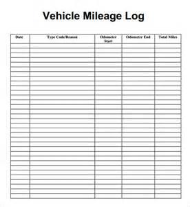 irs mileage log excel
