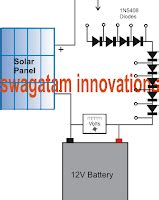 Make This Solar Battery Charger Circuit Electronic