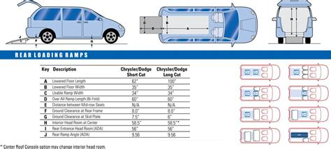 Chrysler Town And Country Length by Chrysler Voyager Interior Dimensions Cars Swift Voyager