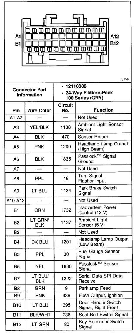 malibu wiring diagram  electrical system car diagrams