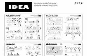 Ikea Tischbeine Höhenverstellbar Anleitung : ikea anleitungen f r algorithmen ~ Watch28wear.com Haus und Dekorationen