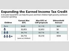 Earned Income Credit Table 2018 Brokeasshomecom