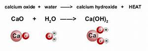 Some Important Compounds Of Calcium