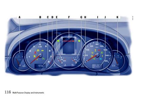 What Do Green Porch Lights by Porsche Dashboard Warning Lights A Comprehensive Visual Guide