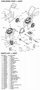 Generac Pressure Washer Model 1439