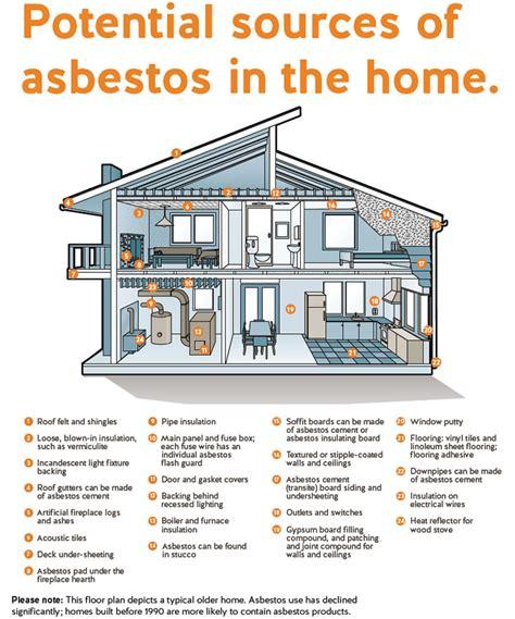 asbestos testing services central northern az