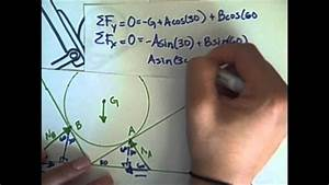 Equations Of Equilibrium And Free Body Diagram