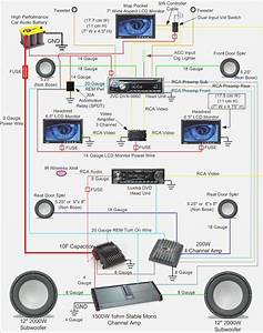 Car Sound System Wiring Diagram  U2013 Vivresaville Com