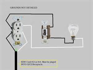 wiring diagram light switch receptacle wiring similiar basic outlet wiring keywords on wiring diagram light switch receptacle
