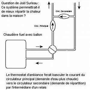 Comment Changer Une Chaudiere A Gaz : comment brancher un thermostat d ambiance sur une ~ Premium-room.com Idées de Décoration